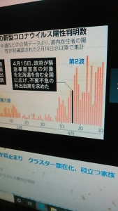 200501 札幌の感染者