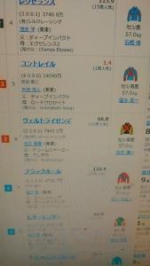 200530 日本ダービー