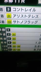 201026 菊花賞着順