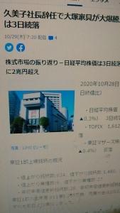 201029 日経株価
