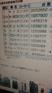 210407 ヤリスTOYOTA