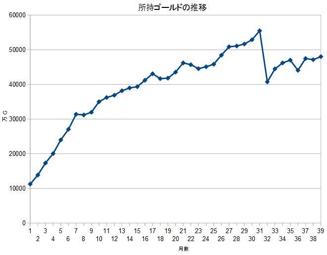 20200317グラフ