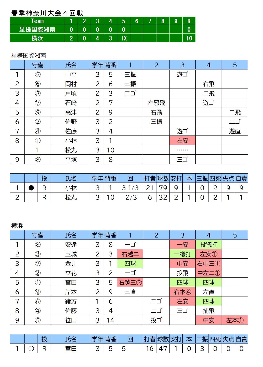 20210418星槎国際湘南✕横浜