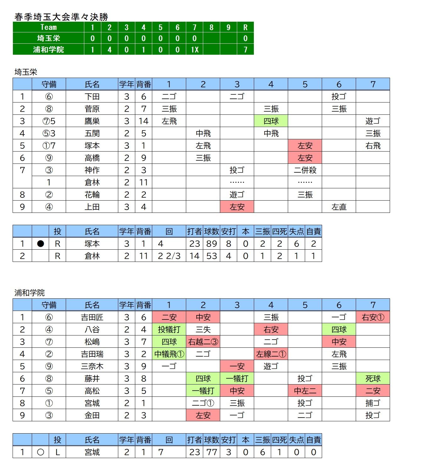 20210501埼玉栄✕浦和学院