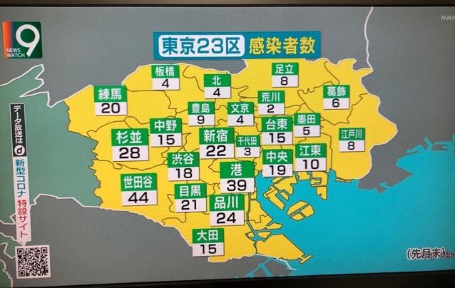 区別 東京 感染 コロナ 者 数 都