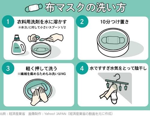 布マスク 洗い方