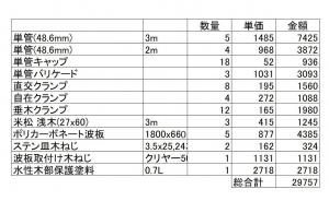 PV パネル架台の部品価格