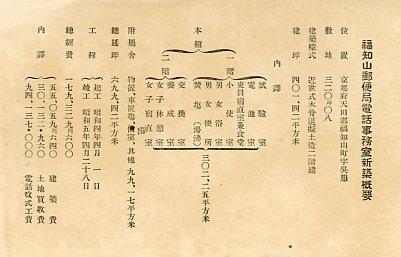 福知山郵便局004