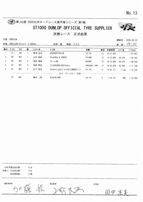 2020九州ロードレース選手権rd1 ST1000決勝