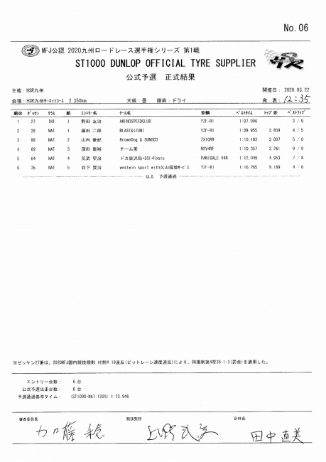 2020九州ロードレース選手権rd1 ST1000予選