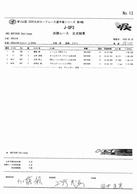 2020 九州RR rd4 finaJ-GP3