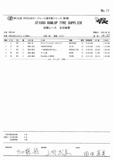 2020 九州RR rd4 finalST1000