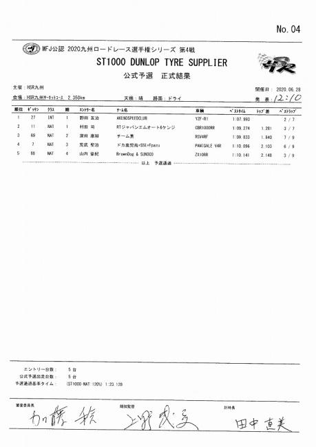 2020 九州RR rd4 yosenST1000