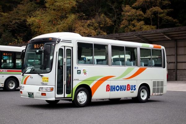 岡山200あ・123