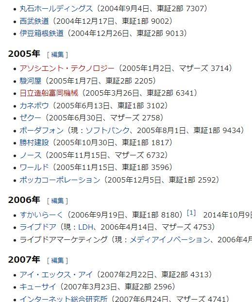 東京証券取引所で上場廃止となった企業一覧