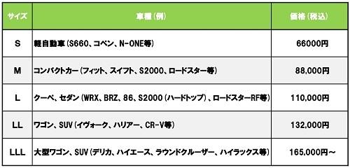 コーティング価格表_page-0001 (1)