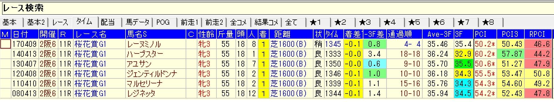 2020桜花賞14