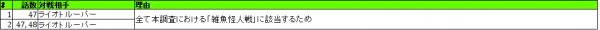 非戦闘_555