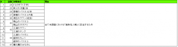 非戦闘_響鬼