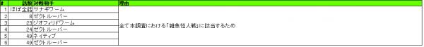 非戦闘_カブト