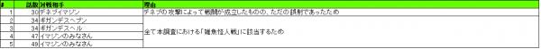 非戦闘_電王