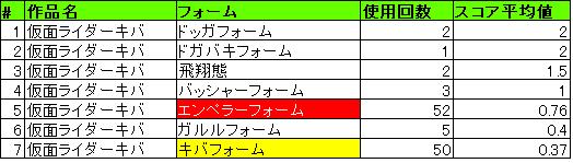 結果_キバ