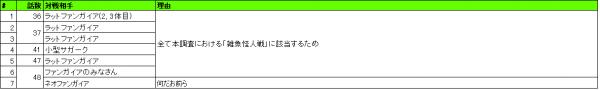 非戦闘_キバ