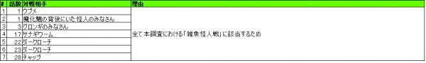 非戦闘_ディケイド