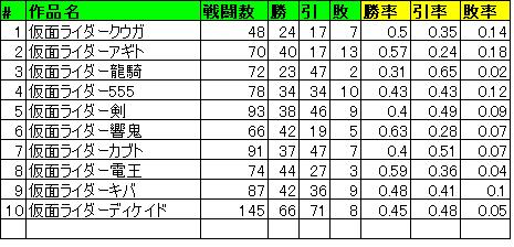 雑多_平成1期