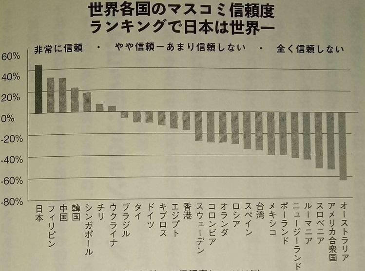 堤未果緒【株式会社アメリカの日本解体計画】