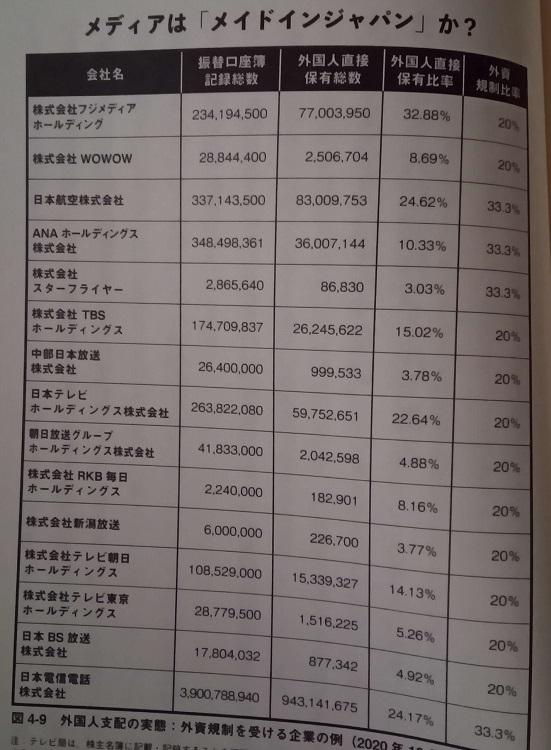 堤未果【株式会社アメリカの日本解体計画】