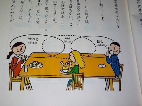 小学校教科書