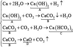 【令和2年度(2020年度)大学入試センター試験】化学・第3問・問4