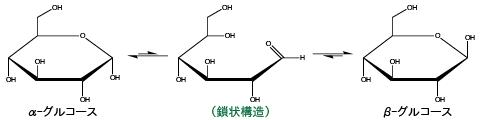 【令和3年度(2021年度)大学入学共通テスト】化学・第5問APPENDIX-01