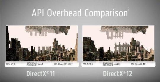 『DirectX 11 vs DirectX 12のパフォーマンスの差を比較