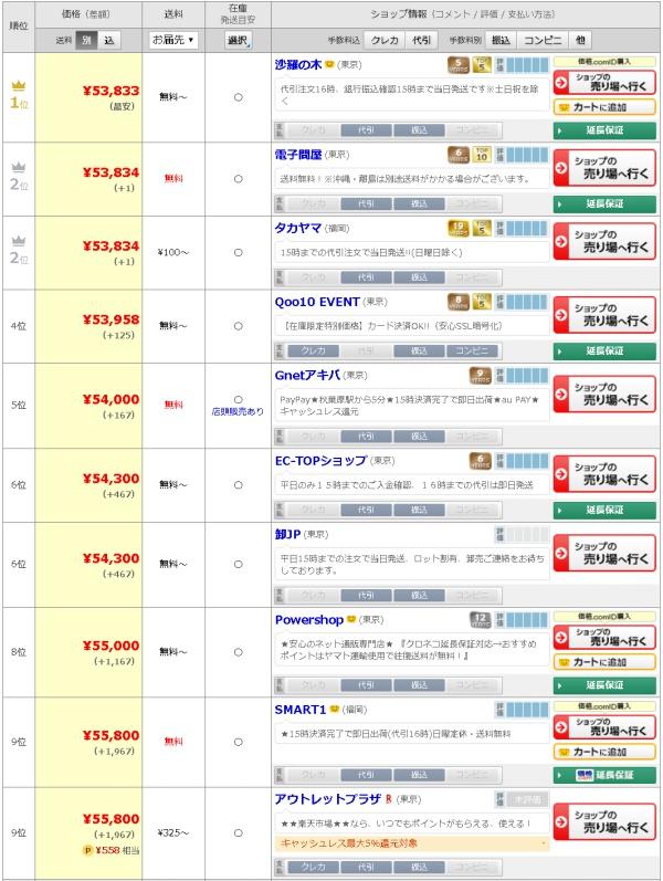 任天堂スイッチ6万円でも爆売れ