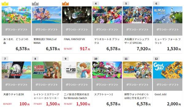 任天堂ダウンロードソフト人気ランキング