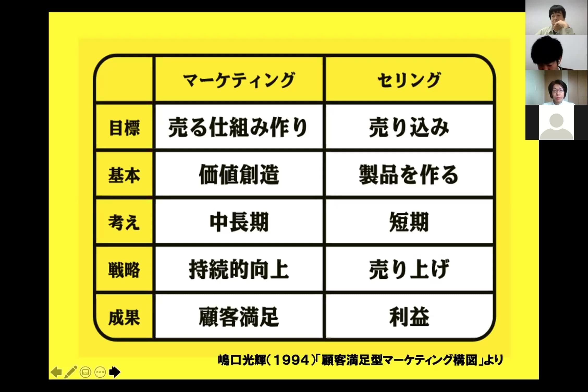 掛川マーケティング報告03