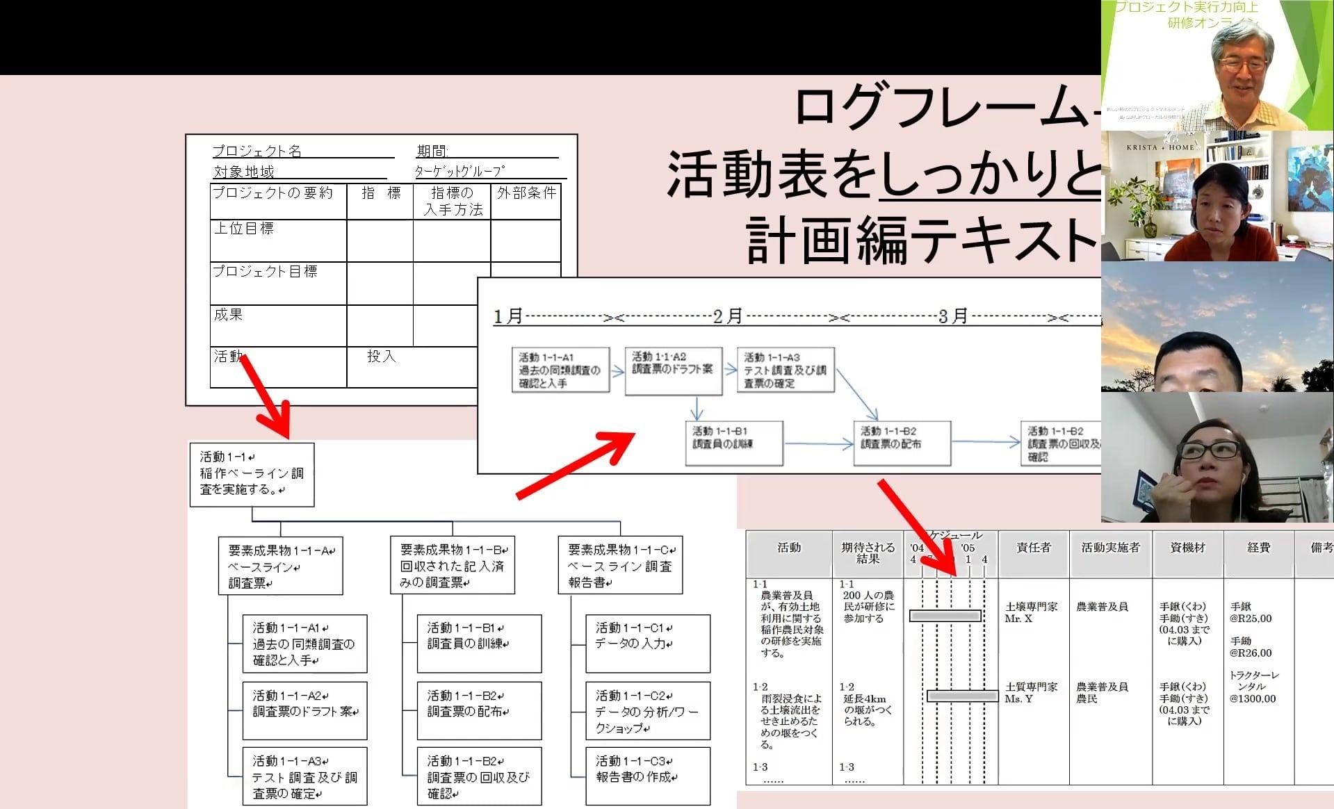 プロジェクト実行向上研修オンライン報告04