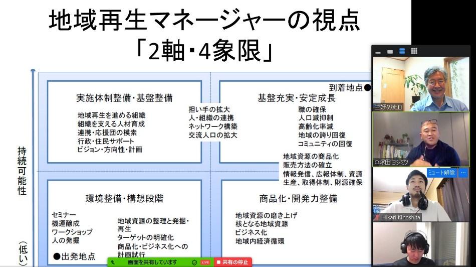 PCMウェビナー200523_05