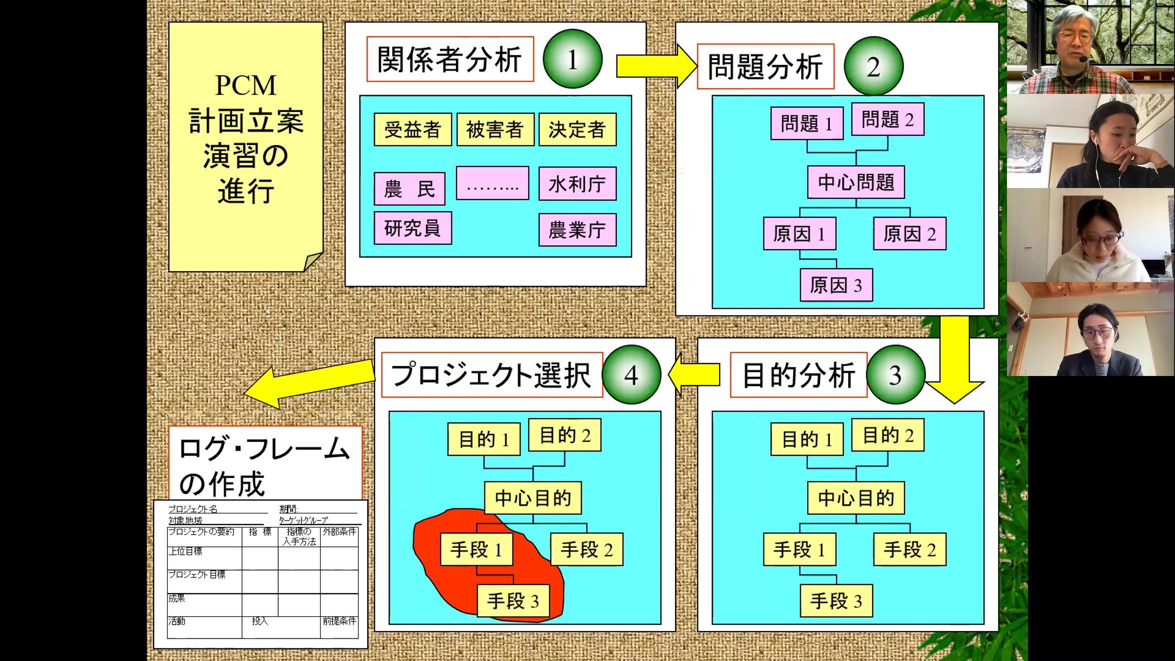 PCMトーゴ編報告09