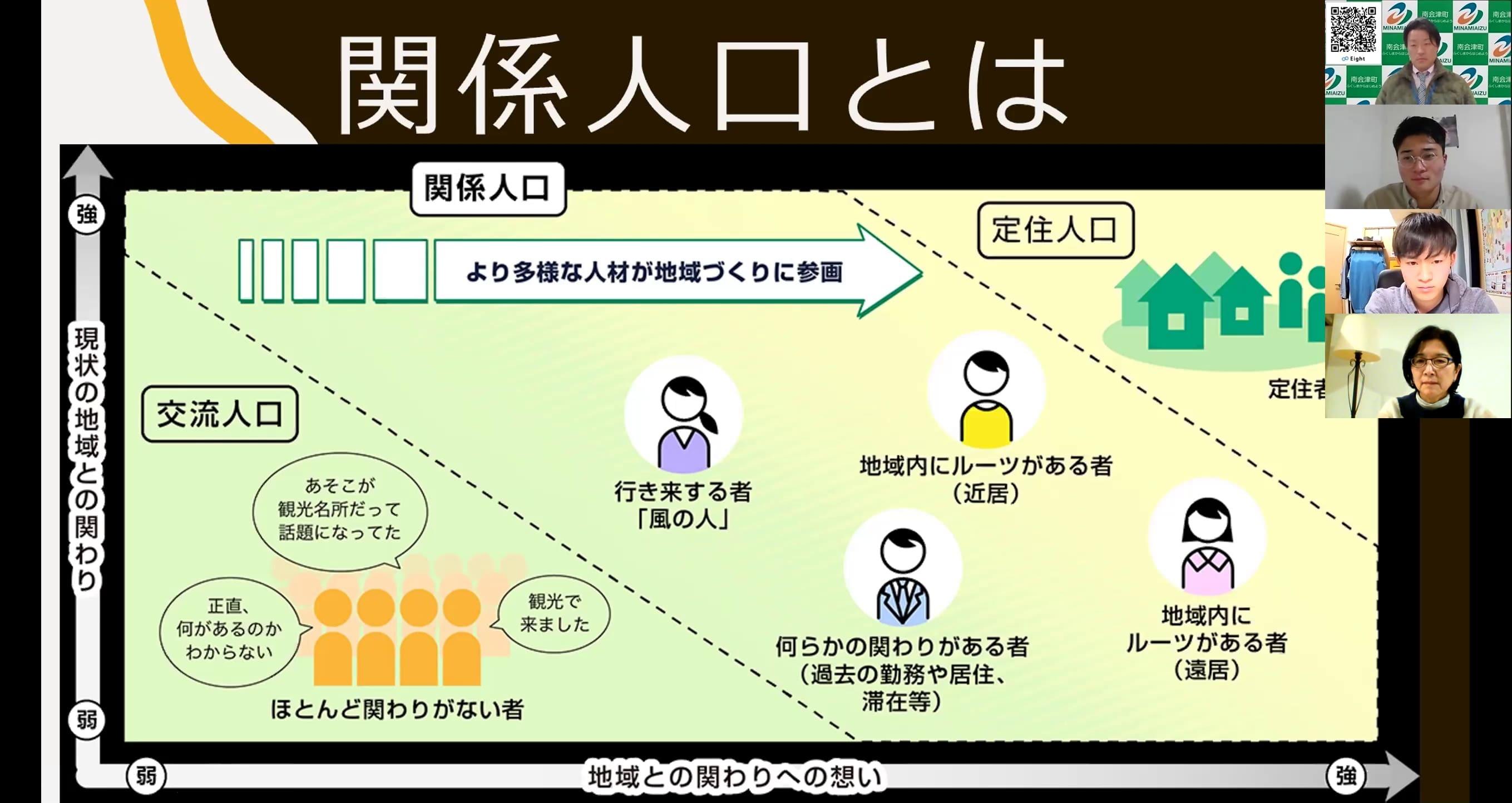 南会津オンラインスタディツアー2020報告_20