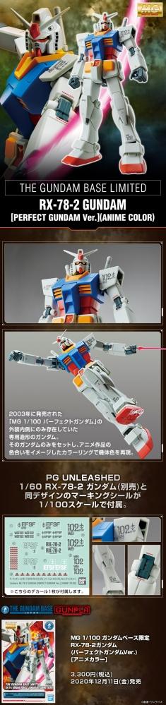 MG 1:100 ガンダムベース限定 RX-78-2ガンダム (パーフェクトガンダムVer.)[アニメカラー]のキット解説画像