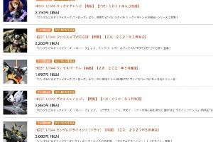 「HGBF ガンダムドライオンIII(ドライ)【再販】【2次:2021年5月発送】」など6点 1_21(木)11時より受注開始!t