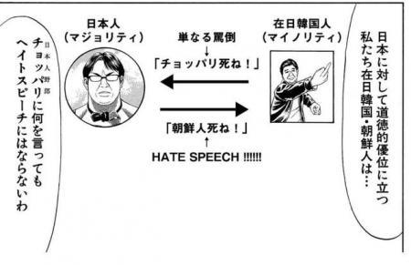 パヨクって本当にクズだよな ~ 川崎市「韓国人が日本人を罵倒するのはセーフだが、日本人が韓国人を批判するのはヘイトスピーチだ」