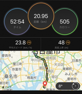 201104cycle Commuting