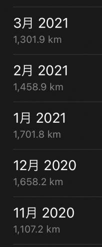 210331ride data