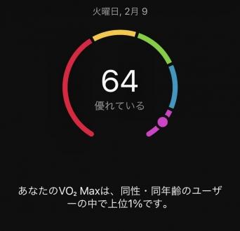 210209vo2max.jpg