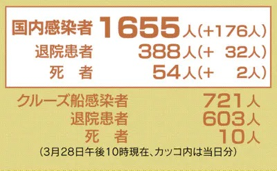 20200329-0.jpg