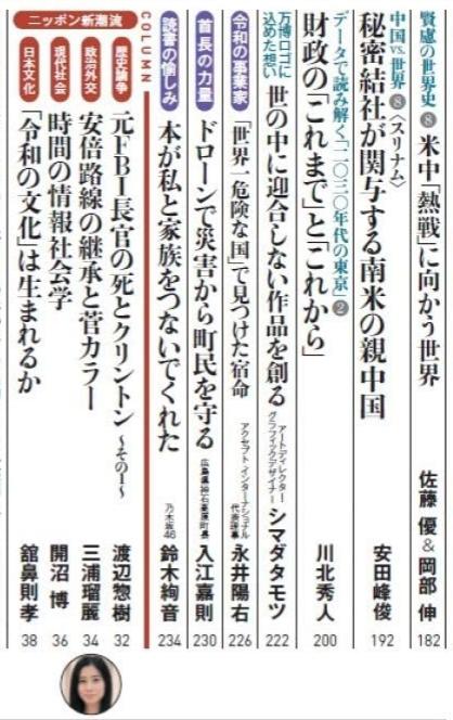 Voice2020年11月号 鈴木絢音「本が私と家族をつないでくれた」